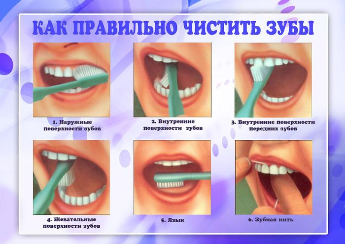 картинки +как правильно чистить зубы детям