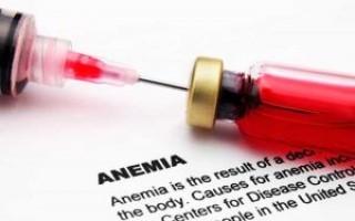 Причины и симптомы анемии. Как быстро повысить гемоглобин в крови