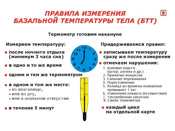 kak-izmerit-bazalnuyu-temperaturu